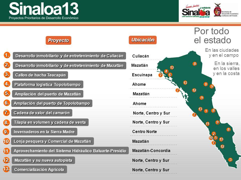 Proyectos Prioritarios de Desarrollo Económico Sinaloa251. 2. 3. 4. 5. Desarrollo inmobiliario y de entretenimiento de Culiacán Desarrollo inmobiliari