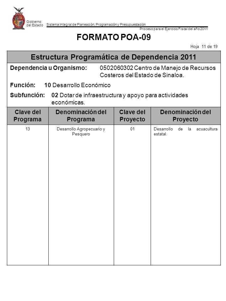 Sistema Integral de Planeación, Programación y Presupuestación Proceso para el Ejercicio Fiscal del año 2011 Gobierno del Estado FORMATO POA-09 Hoja 1