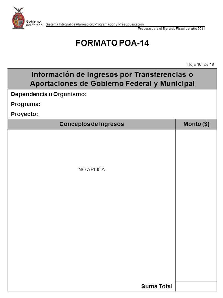 Sistema Integral de Planeación, Programación y Presupuestación Proceso para el Ejercicio Fiscal del año 2011 Gobierno del Estado FORMATO POA-14 Hoja 1