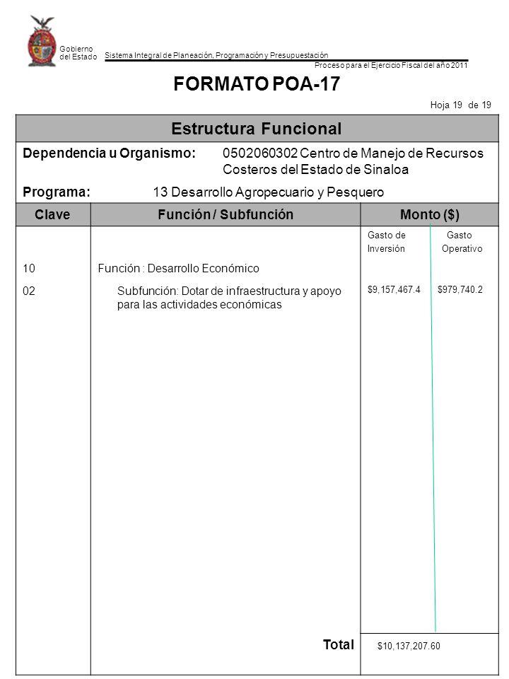 Sistema Integral de Planeación, Programación y Presupuestación Proceso para el Ejercicio Fiscal del año 2011 Gobierno del Estado FORMATO POA-17 Hoja 1