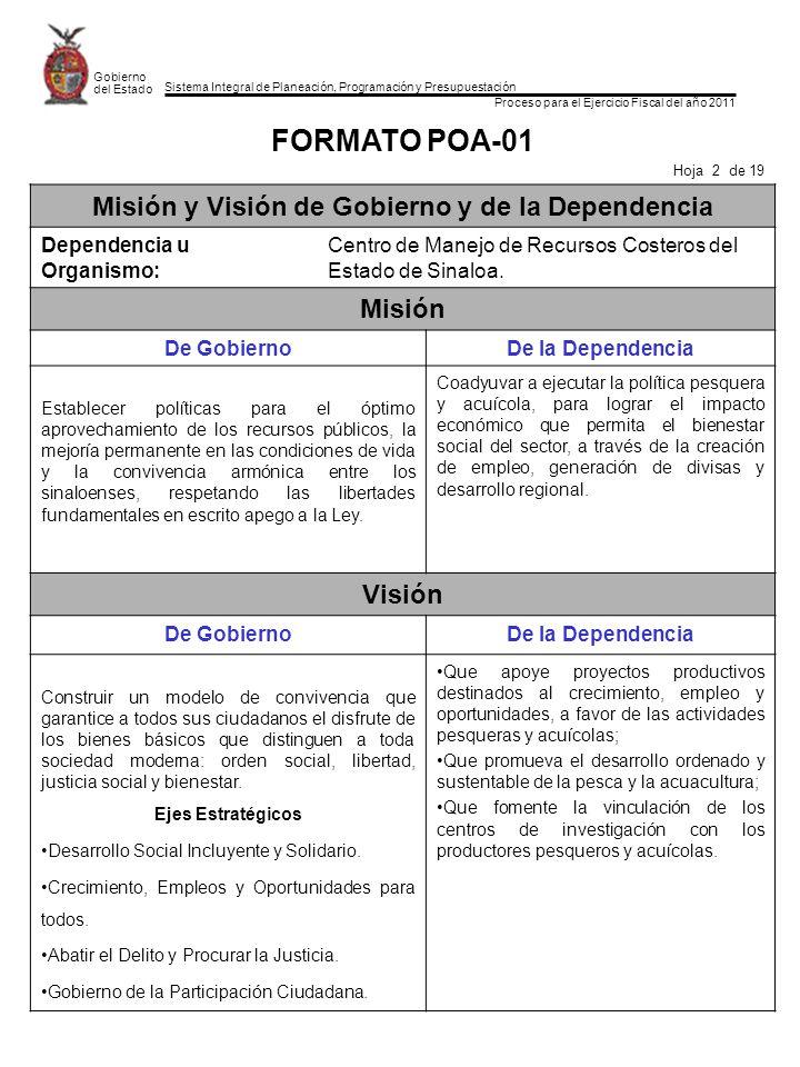 Sistema Integral de Planeación, Programación y Presupuestación Proceso para el Ejercicio Fiscal del año 2011 Gobierno del Estado FORMATO POA-01 Hoja 2