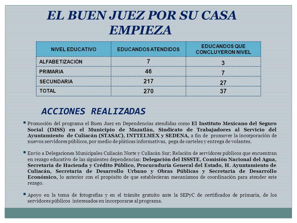 ACCIONES REALIZADAS EL BUEN JUEZ POR SU CASA EMPIEZA Promoción del programa el Buen Juez en Dependencias atendidas como El Instituto Mexicano del Segu