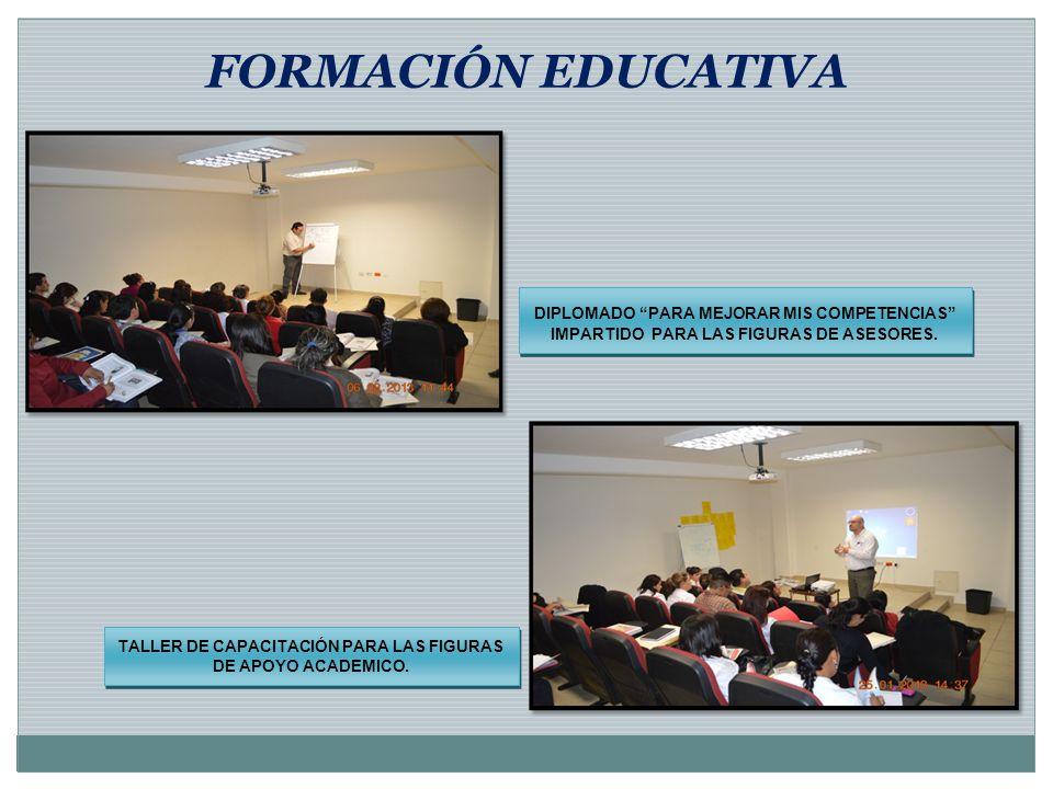 FORMACIÓN EDUCATIVA DIPLOMADO PARA MEJORAR MIS COMPETENCIAS IMPARTIDO PARA LAS FIGURAS DE ASESORES. TALLER DE CAPACITACIÓN PARA LAS FIGURAS DE APOYO A