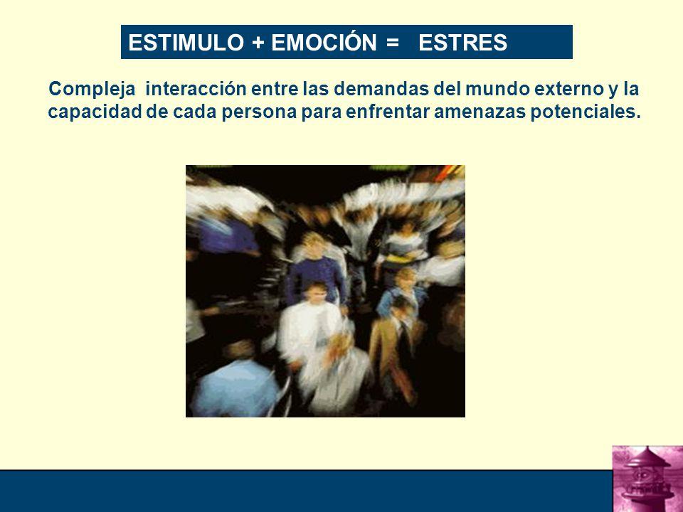 13 Compleja interacción entre las demandas del mundo externo y la capacidad de cada persona para enfrentar amenazas potenciales.
