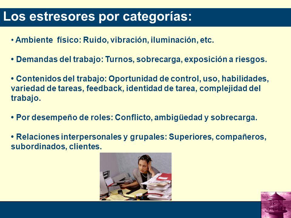 43 Los estresores por categorías: Ambiente físico: Ruido, vibración, iluminación, etc.