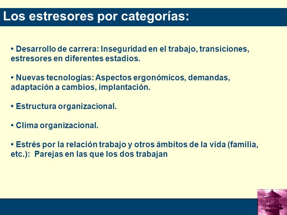44 Los estresores por categorías: Desarrollo de carrera: Inseguridad en el trabajo, transiciones, estresores en diferentes estadios.