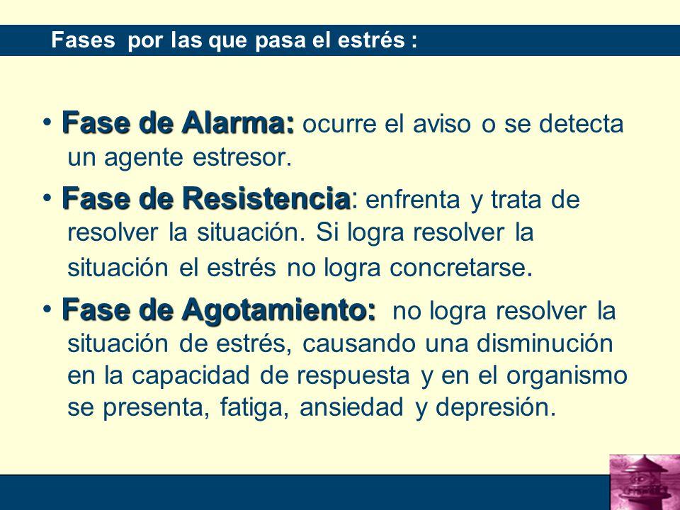 45 Fase de Alarma: Fase de Alarma: ocurre el aviso o se detecta un agente estresor.