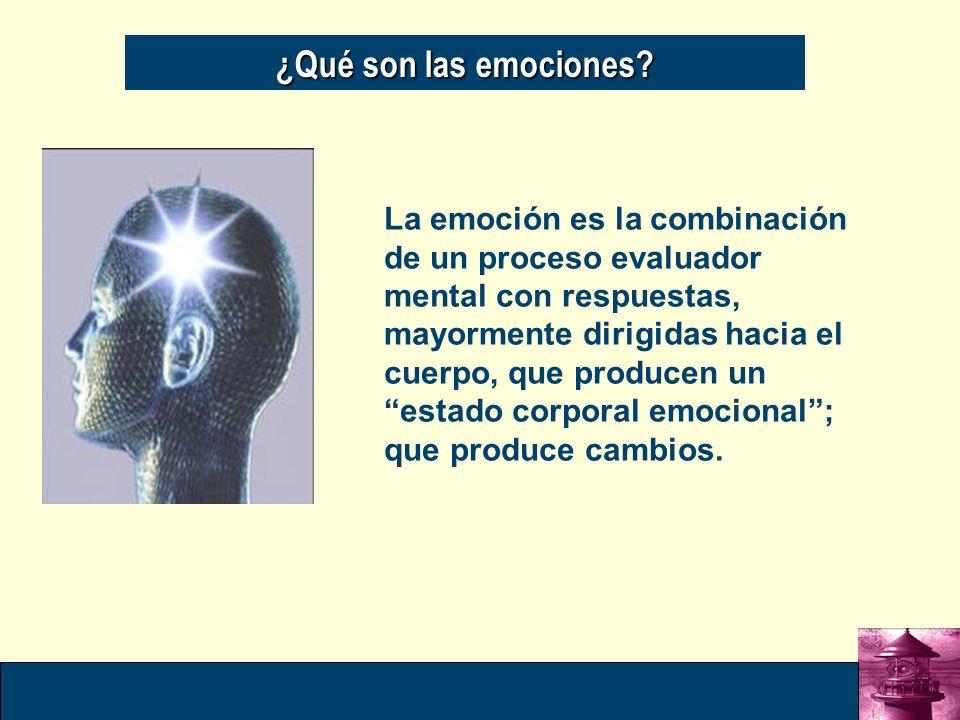5 La emoción es la combinación de un proceso evaluador mental con respuestas, mayormente dirigidas hacia el cuerpo, que producen un estado corporal emocional; que produce cambios.