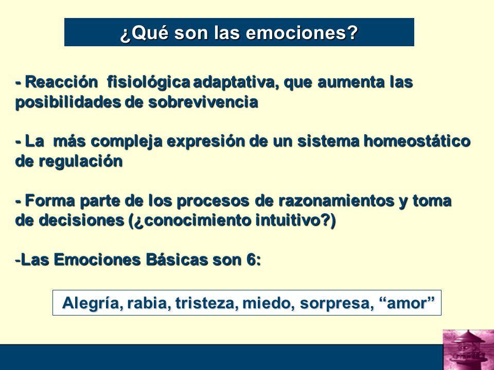 6 - Reacción fisiológica adaptativa, que aumenta las posibilidades de sobrevivencia - La más compleja expresión de un sistema homeostático de regulación - Forma parte de los procesos de razonamientos y toma de decisiones (¿conocimiento intuitivo?) -Las Emociones Básicas son 6: ¿Qué son las emociones.