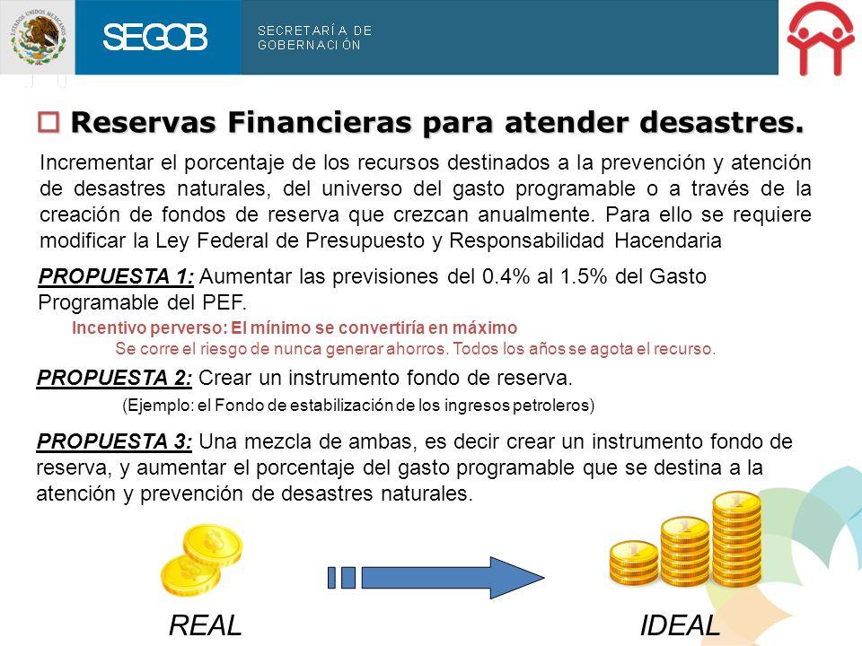 Reservas Financieras para atender desastres. Reservas Financieras para atender desastres. PROPUESTA 1: Aumentar las previsiones del 0.4% al 1.5% del G