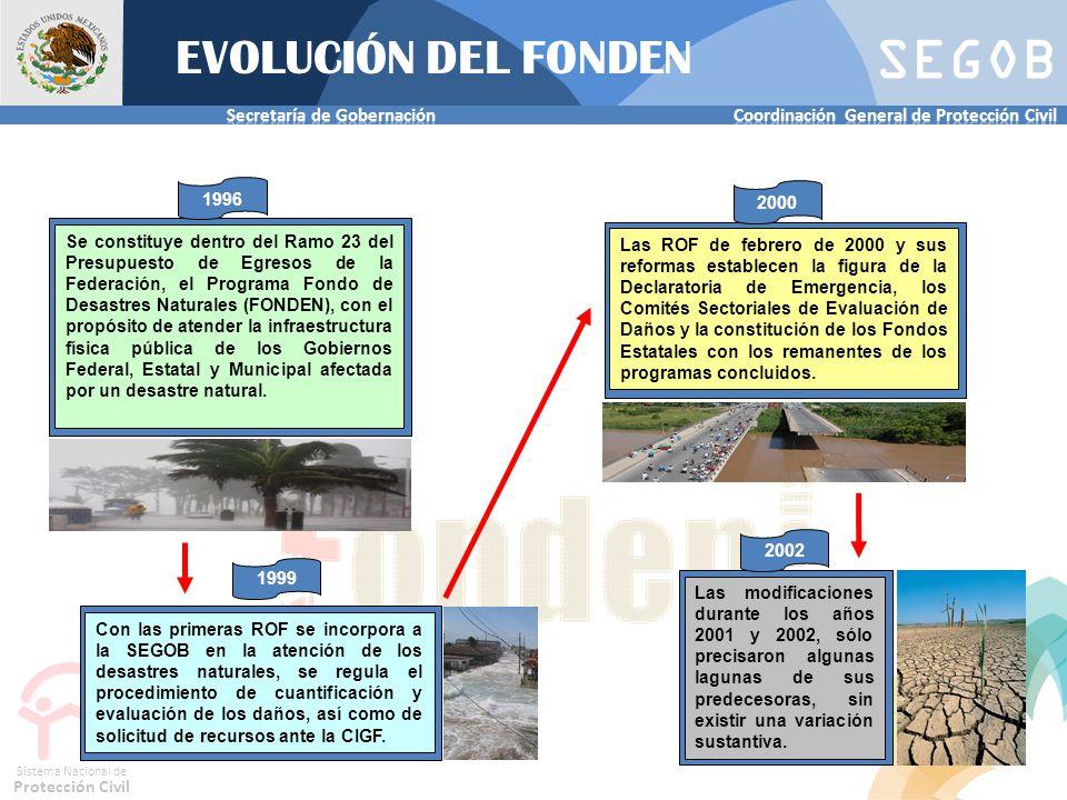 SEGOB Sistema Nacional de Protección Civil 2000 Las ROF de febrero de 2000 y sus reformas establecen la figura de la Declaratoria de Emergencia, los C
