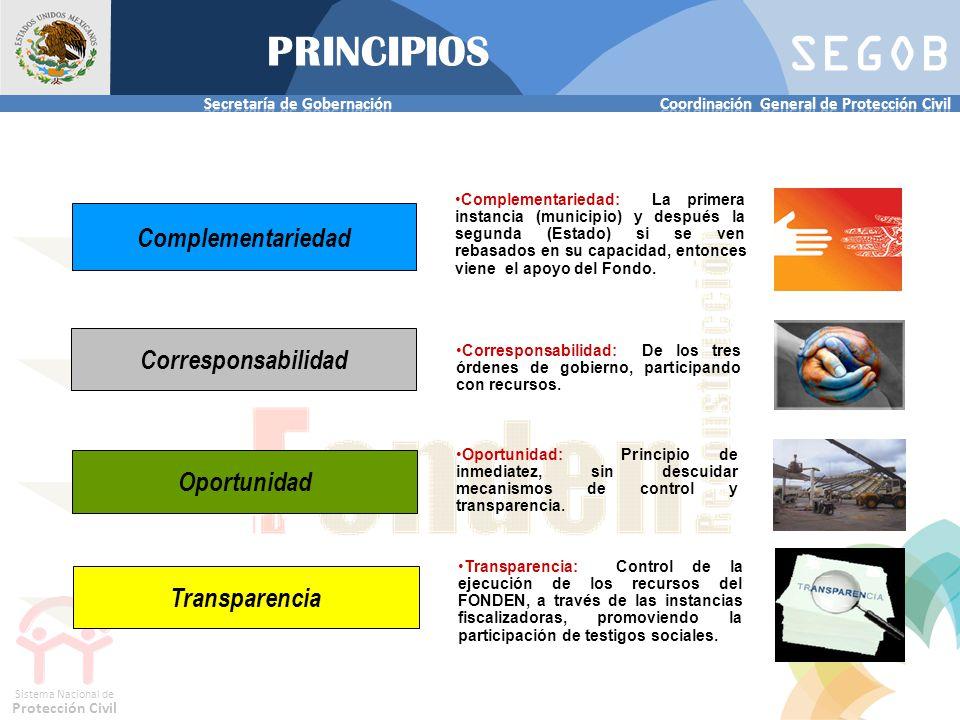 SEGOB Sistema Nacional de Protección Civil Complementariedad: La primera instancia (municipio) y después la segunda (Estado) si se ven rebasados en su