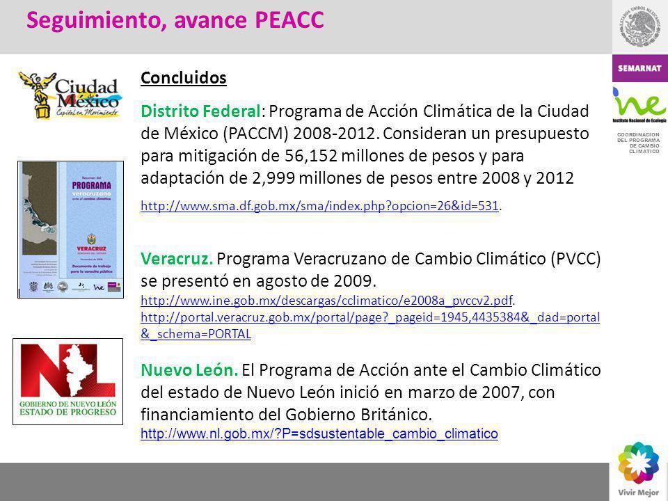 COORDINACION DEL PROGRAMA DE CAMBIO CLIMATICO Seguimiento, avance PEACC Concluidos Distrito Federal: Programa de Acción Climática de la Ciudad de Méxi