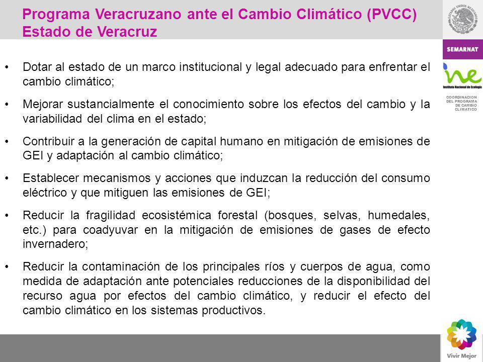 COORDINACION DEL PROGRAMA DE CAMBIO CLIMATICO Dotar al estado de un marco institucional y legal adecuado para enfrentar el cambio climático; Mejorar s