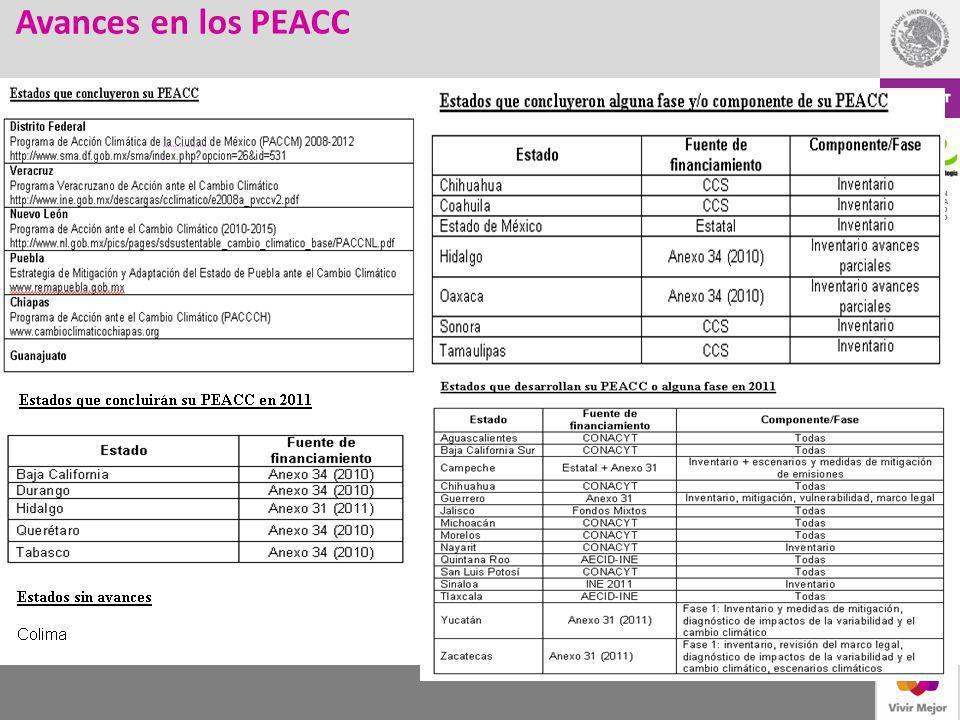 COORDINACION DEL PROGRAMA DE CAMBIO CLIMATICO PORTAL DE AVANCES DE LOS PEACC El portal presenta la información de los avances en los PEACC que proviene de los responsables de cada programa, que de manera voluntaria envían a la CPCC.