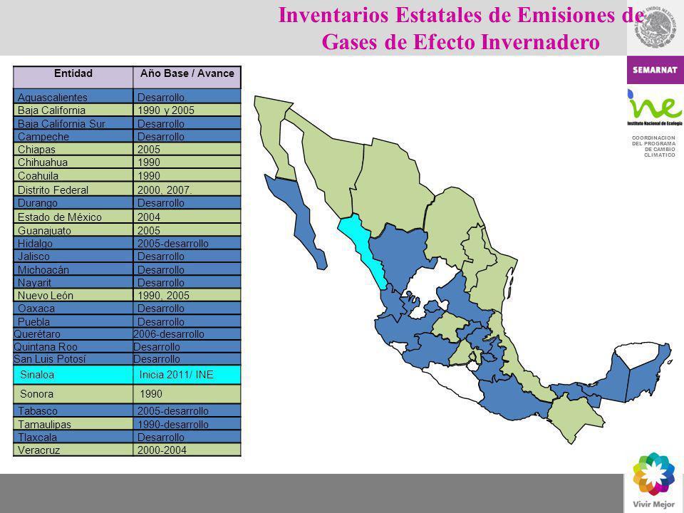 COORDINACION DEL PROGRAMA DE CAMBIO CLIMATICO Inventarios Estatales de Emisiones de Gases de Efecto Invernadero EntidadAño Base / Avance Aguascaliente
