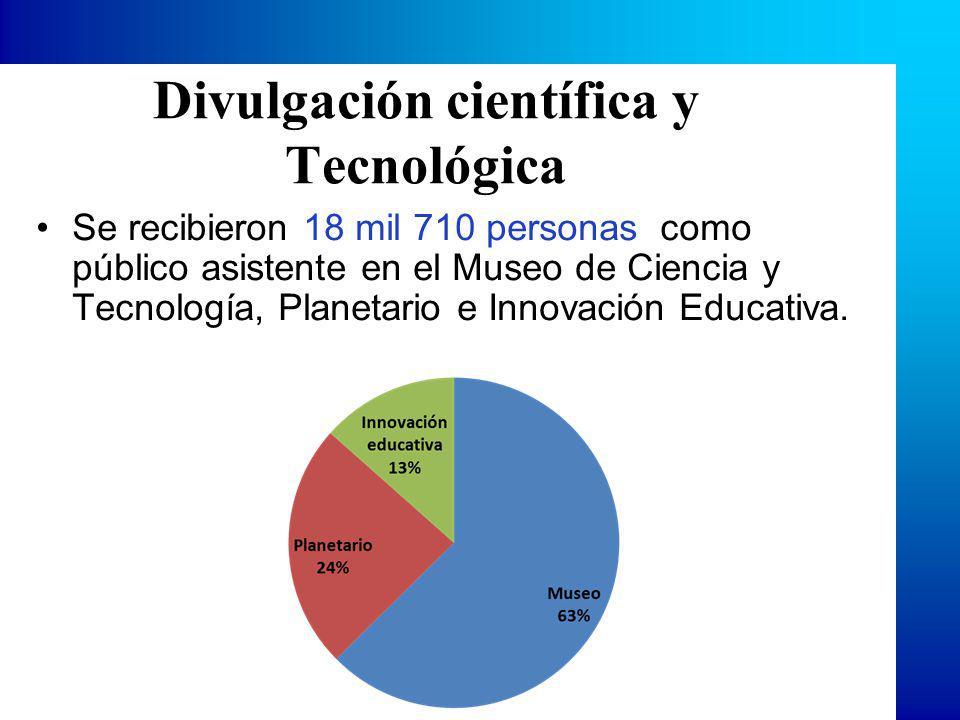 Divulgación científica y Tecnológica Se recibieron 18 mil 710 personas como público asistente en el Museo de Ciencia y Tecnología, Planetario e Innovación Educativa.