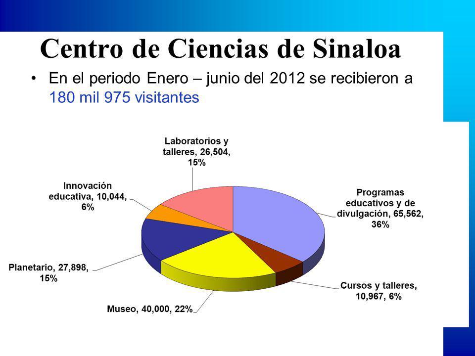 Centro de Ciencias de Sinaloa En el periodo Enero – junio del 2012 se recibieron a 180 mil 975 visitantes