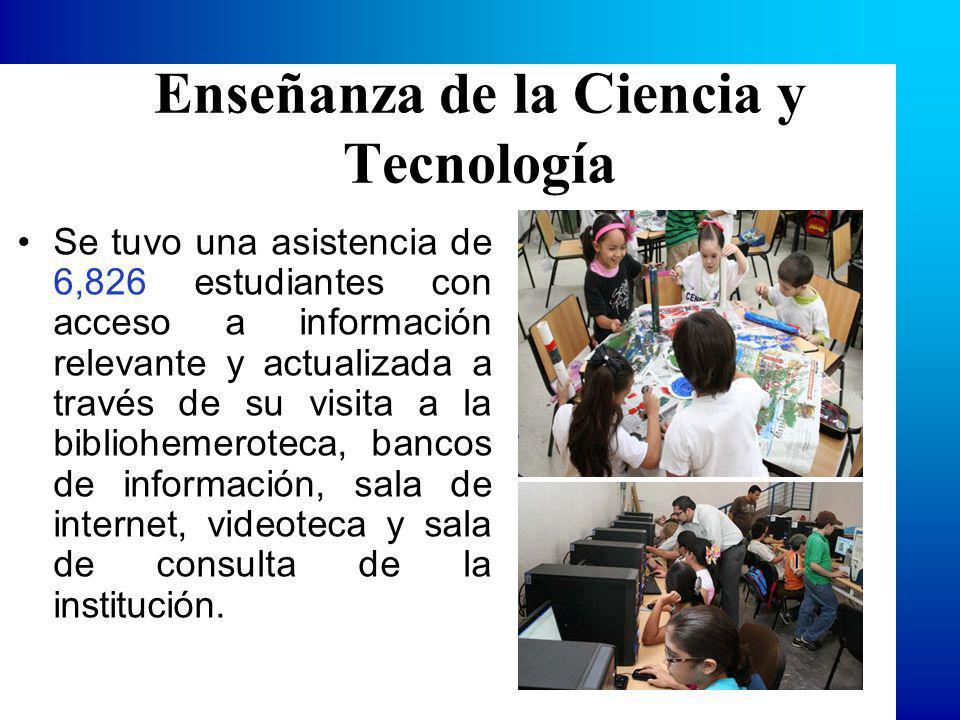 85,736 Asistentes Enseñanza de la Ciencia y Tecnología