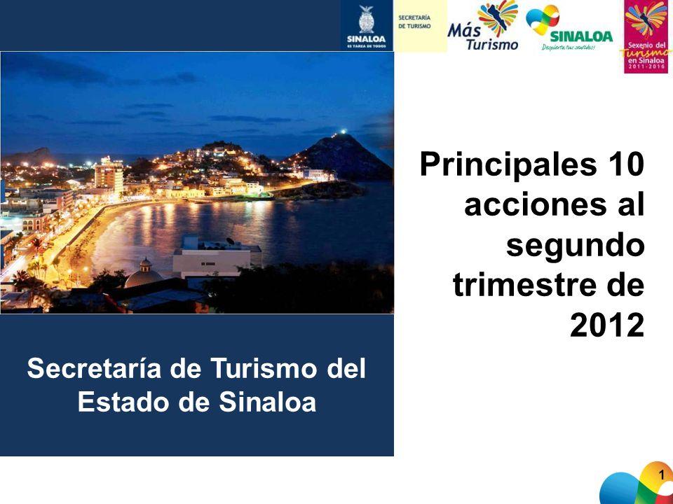 Secretaría de Turismo del Estado de Sinaloa 1 Principales 10 acciones al segundo trimestre de 2012