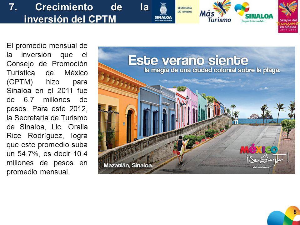 El promedio mensual de la inversión que el Consejo de Promoción Turística de México (CPTM) hizo para Sinaloa en el 2011 fue de 6.7 millones de pesos.