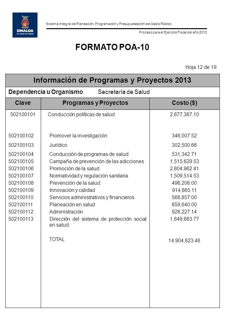 Sistema Integral de Planeación, Programación y Presupuestación del Gasto Público Proceso para el Ejercicio Fiscal del año 2013 FORMATO POA-10 Hoja 12 de 19 Información de Programas y Proyectos 2013 Dependencia u OrganismoSecretaría de Salud ClaveProgramas y ProyectosCosto ($) 502100101 Conducción políticas de salud2,677,387.10 502100102Promover la investigación346,007.52 502100103 Jurídico302,500.66 502100104 502100105 502100106 502100107 502100108 502100109 502100110 502100111 502100112 502100113 Conducción de programas de salud Campaña de prevención de las adicciones Promoción de la salud Normatividad y regulación sanitaria Prevención de la salud Innovación y calidad Servicios administrativos y financieros Planeación en salud Administración Dirección del sistema de protección social en salud TOTAL 531,342.71 1,515,629.53 2,804,962.41 1,509,514.53 496,206.00 914,865.11 568,857.00 659,640.00 928,227.14 1,649,683.77 14,904,823.48