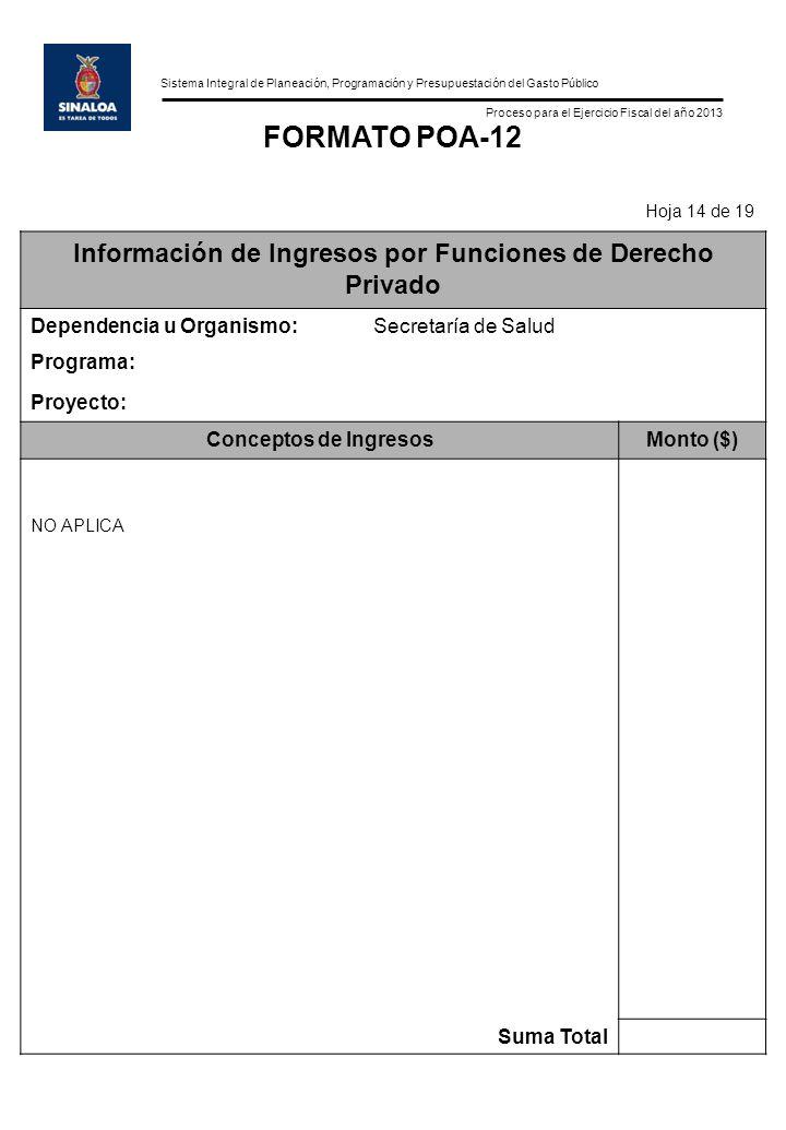 Sistema Integral de Planeación, Programación y Presupuestación del Gasto Público Proceso para el Ejercicio Fiscal del año 2013 FORMATO POA-12 Hoja 14