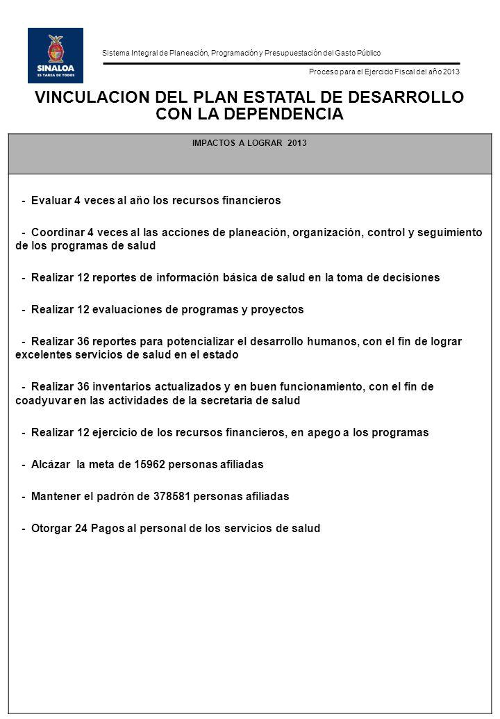 Sistema Integral de Planeación, Programación y Presupuestación del Gasto Público Proceso para el Ejercicio Fiscal del año 2013 IMPACTOS A LOGRAR 2013
