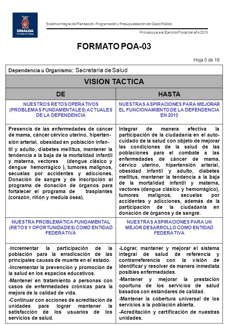 Sistema Integral de Planeación, Programación y Presupuestación del Gasto Público Proceso para el Ejercicio Fiscal del año 2013 FORMATO POA-03 Hoja 5 de 19 Dependencia u Organismo: Secretaría de Salud VISION TACTICA DEHASTA NUESTROS RETOS OPERATIVOS (PROBLEMAS FUNDAMENTALES) ACTUALES DE LA DEPENDENCIA NUESTRAS ASPIRACIONES PARA MEJORAR EL FUNCIONAMIENTO DE LA DEPENDENCIA EN 2013 Presencia de las enfermedades de cáncer de mama, cáncer cérvico uterino, hiperten- sión arterial, obesidad en población infan- til y adulto, diabetes mellitus, mantener la tendencia a la baja de la mortalidad infantil y materna, vectores (dengue clásico y dengue hemorrágico ), tumores malignos, secuelas por accidentes y adicciones.