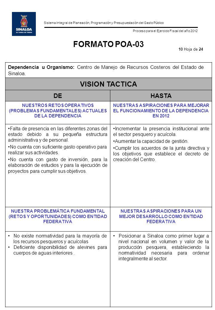 Sistema Integral de Planeación, Programación y Presupuestación del Gasto Público Proceso para el Ejercicio Fiscal del año 2012 FORMATO POA-03 Dependencia u Organismo: Centro de Manejo de Recursos Costeros del Estado de Sinaloa.