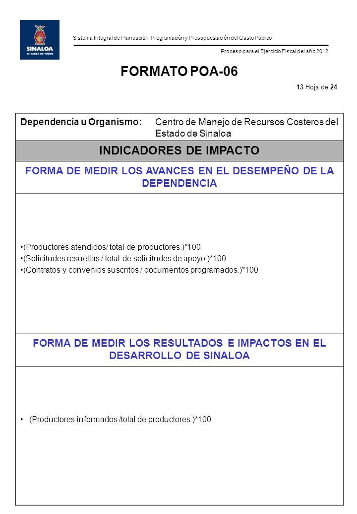 Sistema Integral de Planeación, Programación y Presupuestación del Gasto Público Proceso para el Ejercicio Fiscal del año 2012 FORMATO POA-06 Dependencia u Organismo:Centro de Manejo de Recursos Costeros del Estado de Sinaloa INDICADORES DE IMPACTO FORMA DE MEDIR LOS AVANCES EN EL DESEMPEÑO DE LA DEPENDENCIA (Productores atendidos/ total de productores.)*100 (Solicitudes resueltas / total de solicitudes de apoyo.)*100 (Contratos y convenios suscritos / documentos programados.)*100 FORMA DE MEDIR LOS RESULTADOS E IMPACTOS EN EL DESARROLLO DE SINALOA (Productores informados /total de productores.)*100 13 Hoja de 24