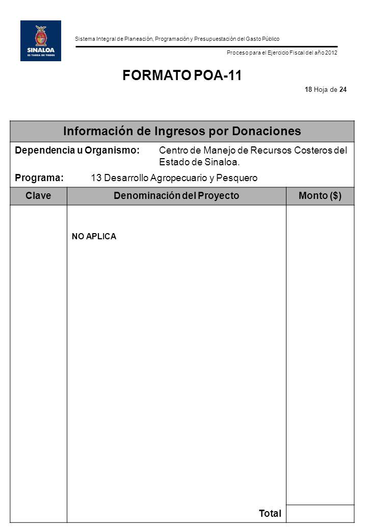 Sistema Integral de Planeación, Programación y Presupuestación del Gasto Público Proceso para el Ejercicio Fiscal del año 2012 FORMATO POA-11 Información de Ingresos por Donaciones Dependencia u Organismo:Centro de Manejo de Recursos Costeros del Estado de Sinaloa.