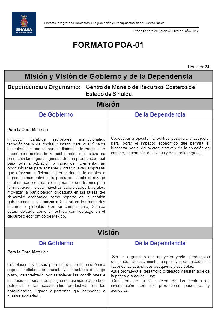 Sistema Integral de Planeación, Programación y Presupuestación del Gasto Público Proceso para el Ejercicio Fiscal del año 2012 FORMATO POA-01 1 Hoja d