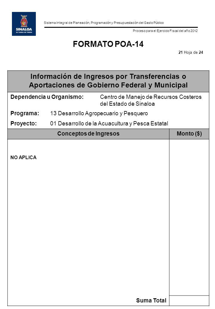 Sistema Integral de Planeación, Programación y Presupuestación del Gasto Público Proceso para el Ejercicio Fiscal del año 2012 FORMATO POA-14 Informac