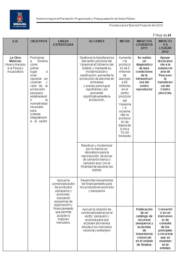 Sistema Integral de Planeación, Programación y Presupuestación del Gasto Público Proceso para el Ejercicio Fiscal del año 2012 EJEOBJETIVOSLINEAS ESTRATEGIAS ACCIONESMETASIMPACTOS LOGRADOS 2011 IMPACTO S A LOGRAR 2012 La Obra Material; Nuevo Impulso a la Pesca y Acuacultura Posicionar a Sinaloa como primer lugar a nivel nacional en volumen y valor de la producción pesquera, estableciend o la normatividad necesaria para ordenar integralment e al sector Gestionar la transferencia del centro piscícola del Varejonal al Gobierno del Estado y mediante su modernización y reactivación, aumentar la producción de alevines en embalses y presas para lograr repoblarlas y así aumentar significativamente la producción.