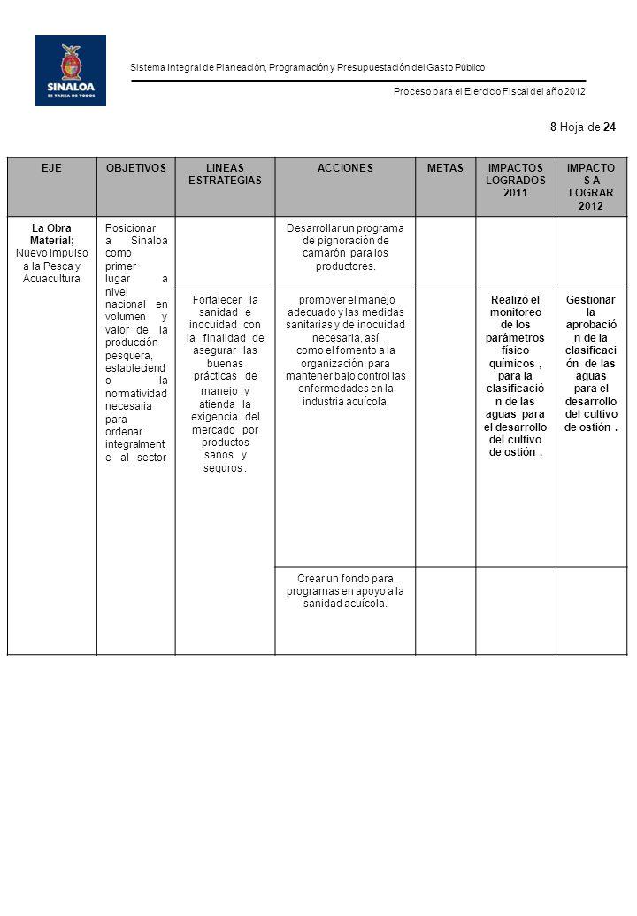 Sistema Integral de Planeación, Programación y Presupuestación del Gasto Público Proceso para el Ejercicio Fiscal del año 2012 FORMATO POA-12 Información de Ingresos por Funciones de Derecho Privado Dependencia u Organismo:Centro de Manejo de Recursos Costeros del Estado de Sinaloa.