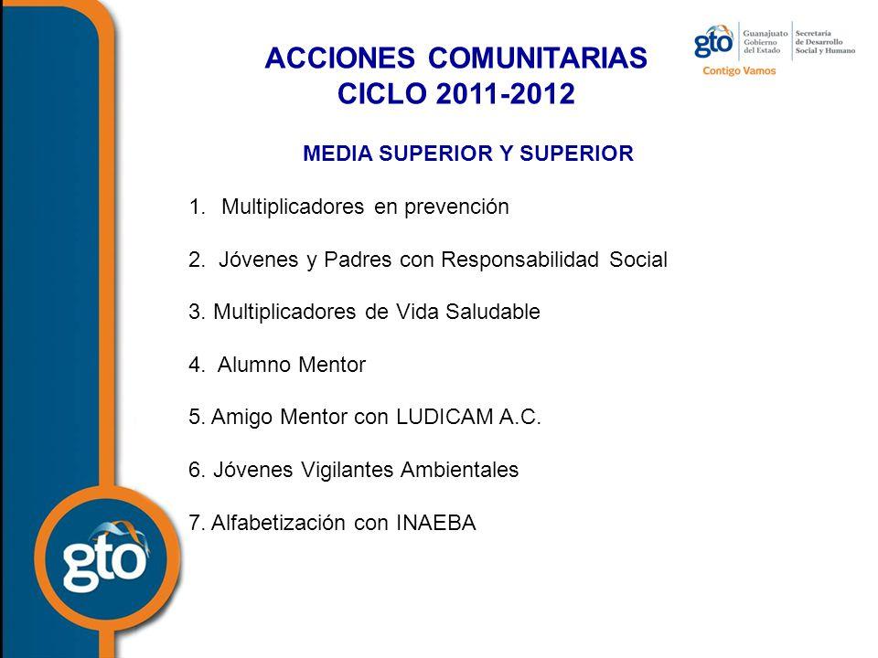 MEDIA SUPERIOR Y SUPERIOR 1.Multiplicadores en prevención 2.