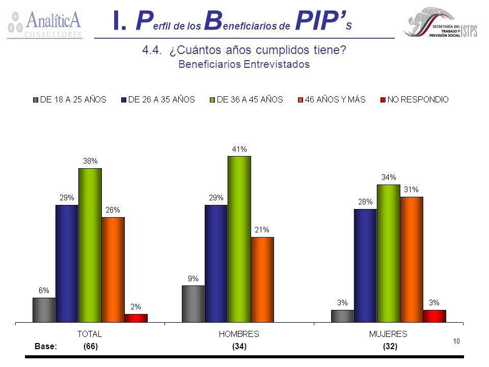 10 4.4. ¿Cuántos años cumplidos tiene? Beneficiarios Entrevistados Base:(66) (34) (32) I. P erfil de los B eneficiarios de PIP S