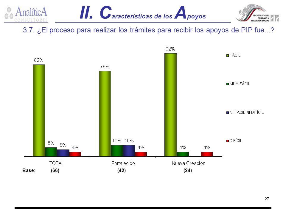 27 3.7. ¿El proceso para realizar los trámites para recibir los apoyos de PIP fue...? * 90% * 86% * 96% II. C aracterísticas de los A poyos Base:(66)