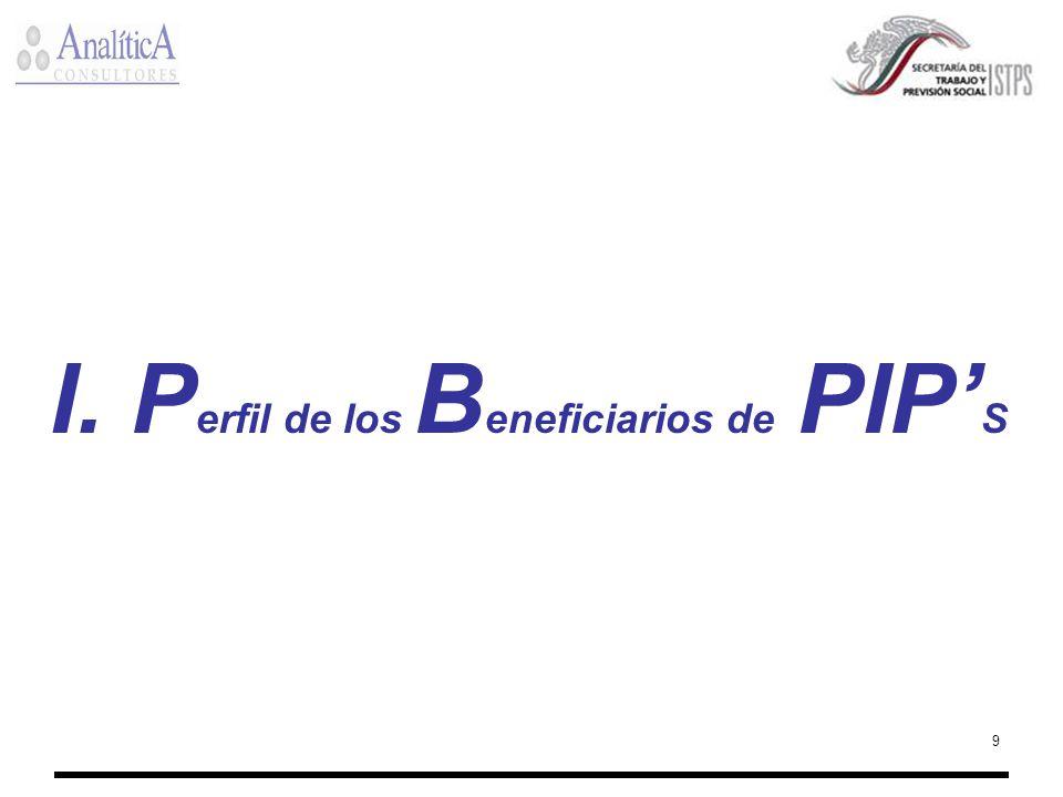 9 I. P erfil de los B eneficiarios de PIP S