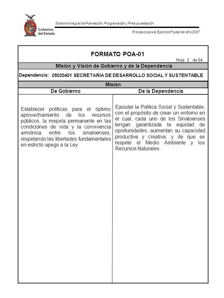 Sistema Integral de Planeación, Programación y Presupuestación Proceso para el Ejercicio Fiscal del año 2007 Gobierno del Estado PROPUESTAS DE ACCIONES PARA LOGRAR LA VISIÓN TÁCTICA 2007 FORMATO POA-04 Propuestas de Acciones de la Dependencia Programa: DESARROLLO SOCIAL INCLUYENTE Hoja 43 de 64 Dependencia: 05020401 SECRETARIA DE DESARROLLO SOCIAL Y SUSTENTABLE 1.-Elaborar diagnostico de la situación del servicio de saneamiento en localidades mayores a 20,000 habitantes.
