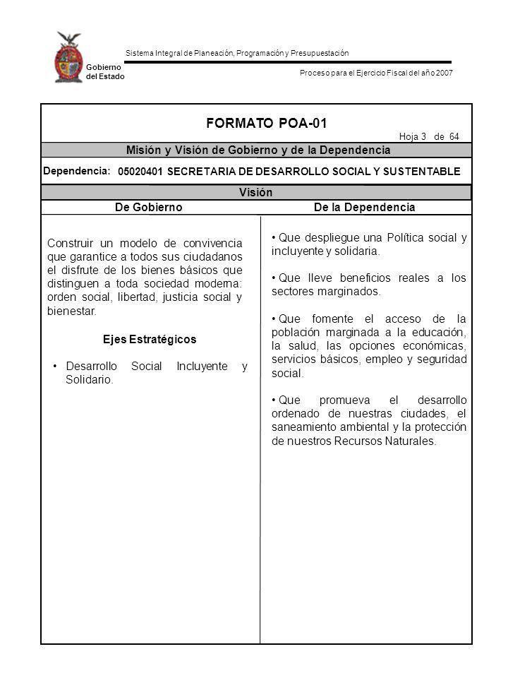 Sistema Integral de Planeación, Programación y Presupuestación Proceso para el Ejercicio Fiscal del año 2007 Gobierno del Estado VISIÓN TÁCTICA : ESCENARIOS DE LA DEPENDENCIA 2006-2007 Situación Actual 2006Situación Deseada 2007 De:Hasta: FORMATO POA-03 Visión Táctica de la Dependencia Hoja 14 de 64 Dependencia: 05020401 SECRETARIA DE DESARROLLO SOCIAL Y SUSTENTABLE DIRECCIÒN DE SEGUIMIENTO A LA INVERSIÒN De un 50% de acuerdos de coordinación para el desarrollo institucional municipal.