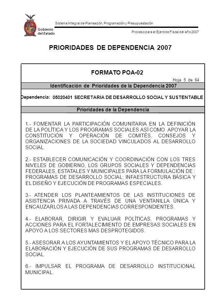 Sistema Integral de Planeación, Programación y Presupuestación Proceso para el Ejercicio Fiscal del año 2007 Gobierno del Estado PRIORIDADES DE DEPENDENCIA 2007 FORMATO POA-02 Identificación de Prioridades de la Dependencia 2007 Prioridades de la Dependencia Hoja 6 de 64 Dependencia: 05020401 SECRETARIA DE DESARROLLO SOCIAL Y SUSTENTABLE 7.- PROPICIAR LAS CONDICIONES FAVORABLES MEDIANTE LA INVESTIGACIÒN, COORDINACIÒN INTEINSTITUCIONAL, LA PROMOCIÒN DE LA ORGANIZACIÓN Y LA PARTICIPACION SOCIAL PARA EL LOGRO DE MEJORES NIVELES DE BIENESTAR SOCIAL.
