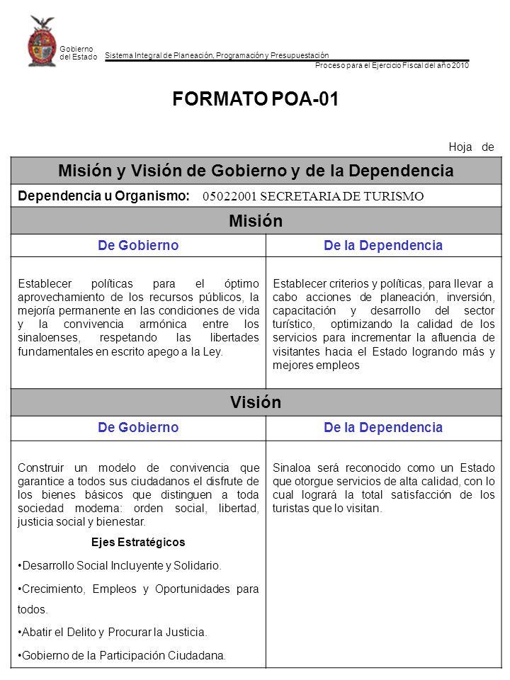 Sistema Integral de Planeación, Programación y Presupuestación Proceso para el Ejercicio Fiscal del año 2010 Gobierno del Estado EJE Y MARCO ESTRA TEGICO OBJETIVOS ESTRATEGICOS ESTRATE- GIAS LINEAS DE ACCION METASIMPACTOS LOGRADOS 2009 IMPACTOS A LOGRAR 2010 02 CRECIMIENTO, EMPLEO Y OPORTUNIDADES PARA TODOS Promover el sector turismo a nivel estatal, nacional e internacional.