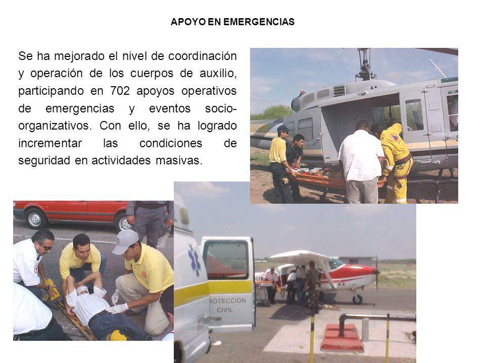 APOYO EN EMERGENCIAS Se ha mejorado el nivel de coordinación y operación de los cuerpos de auxilio, participando en 702 apoyos operativos de emergencias y eventos socio- organizativos.
