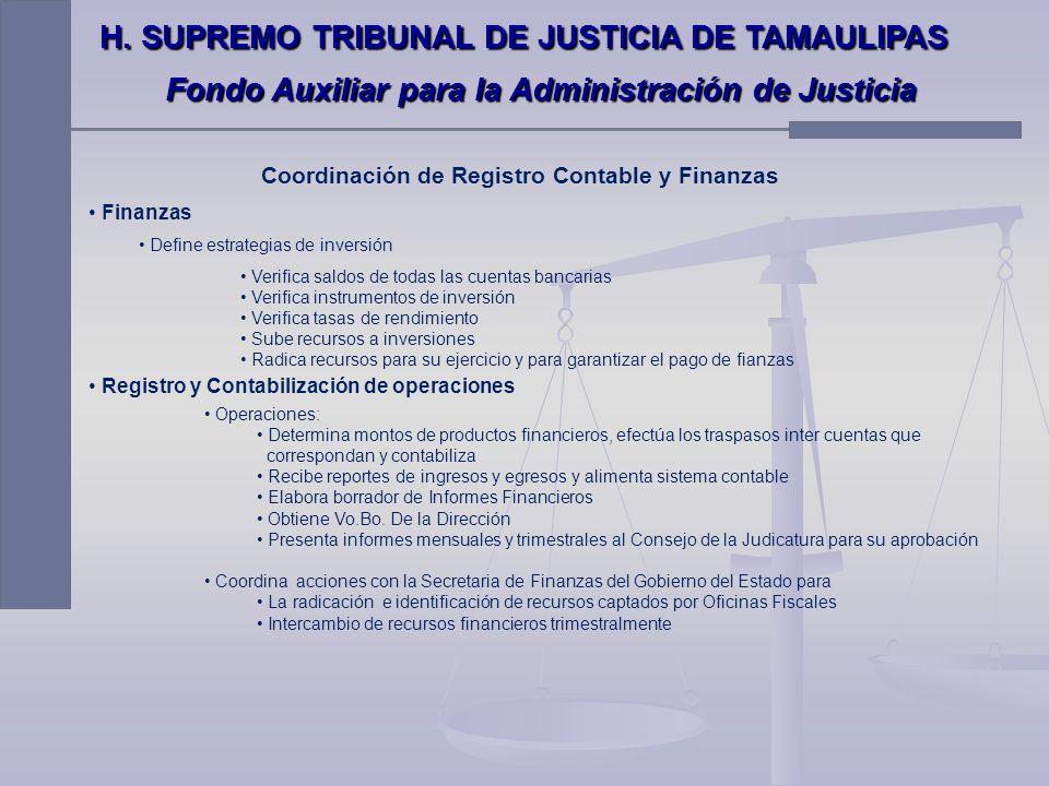 Operación DIRECCION (1) Auxiliar (1) Secretaria (1) U.R. Victoria (5) U.R. San Fdo. (1) U.R. Altamira (5) U.R. Madero (2) U.R. N. Laredo (2) U.R. Mata