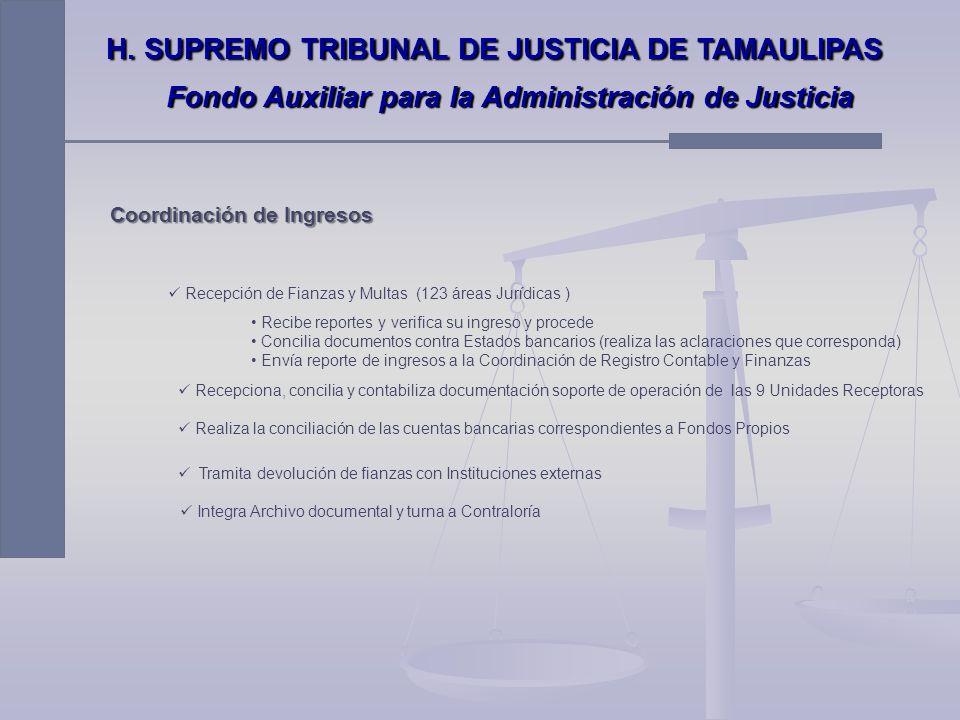 DIRECCION Auxiliar Secretaria U.R. Victoria U.R. San Fdo. U.R. Altamira U.R. Madero U.R. N. Laredo U.R. Matamoros U.R. Reynosa U.R. Mante U.R. Padilla