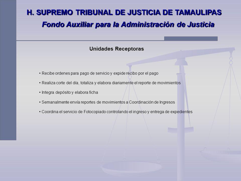 Supervisión de Unidades Receptoras y apoyo a áreas Jurídicas Supervisión de Unidades Receptoras y apoyo a áreas Jurídicas Supervisar mensualmente la o