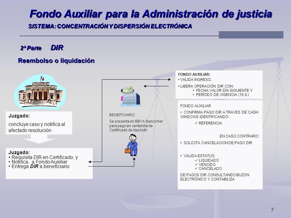 6 Fondo Auxiliar para la Administración de justicia SISTEMA: CONCENTRACIÓN Y DISPERSIÓN ELECTRÓNICA SISTEMA: CONCENTRACIÓN Y DISPERSIÓN ELECTRÓNICA CE