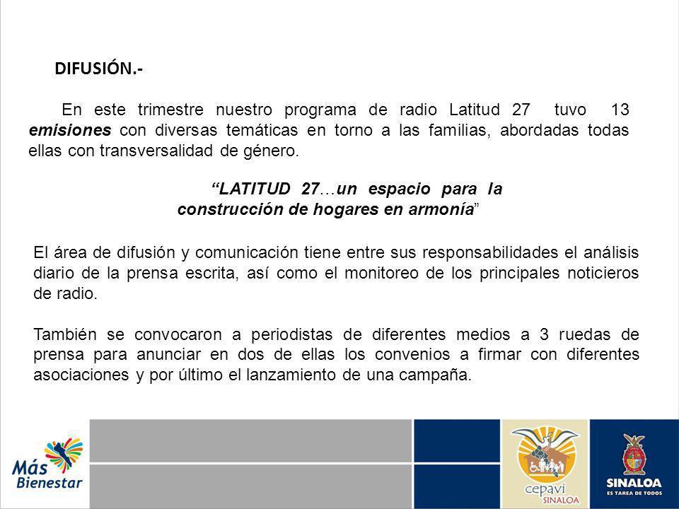DIFUSIÓN.- En este trimestre nuestro programa de radio Latitud 27 tuvo 13 emisiones con diversas temáticas en torno a las familias, abordadas todas el